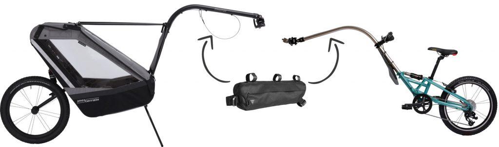 Bags for bikepacking