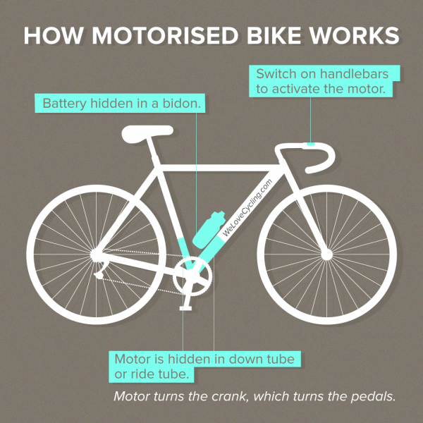How Does Mechanical Doping Actually Work?