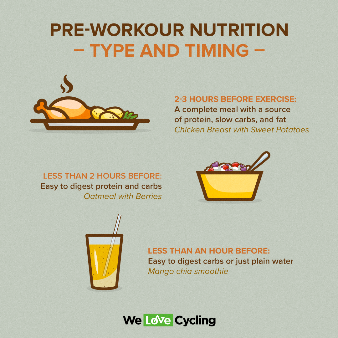 Pre-Workout Nutrition - How to Do It Right - We Love Cycling magazine